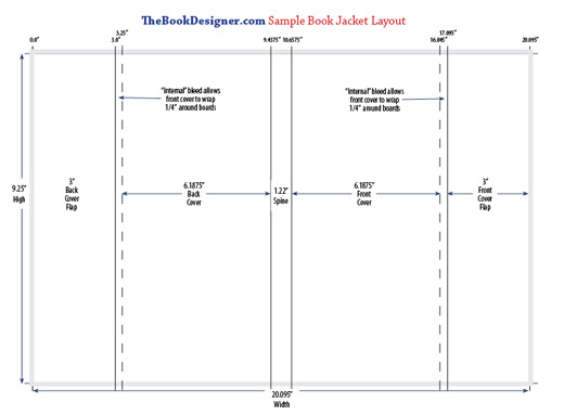 Book Cover Layout Questions : Free book jacket layout template for diy self publishers