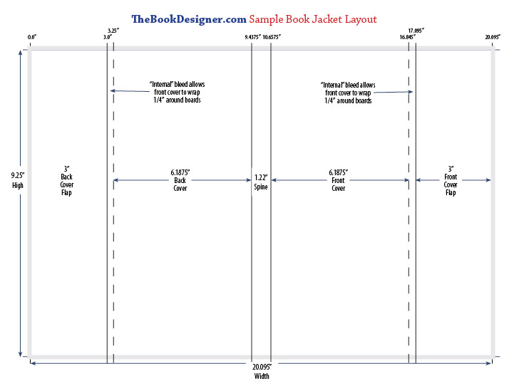 Book Jacket Template Printable ~ Free book jacket layout template for diy self publishers