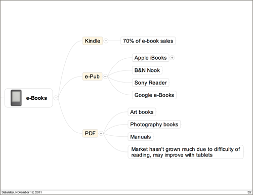 Self-Publishing-Strategies-25_Page_32