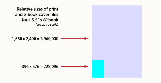 Book cover file resolution