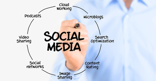 Post image for Do You Need a Social Media Manager?
